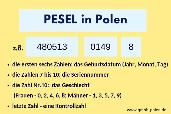 PESEL-Nummer in Polen